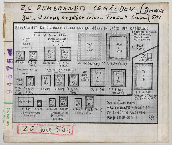 Vorschaubild Rembrandt: Im Größenmaß abweichende Entwürfe zu Radierungen. Skizze Wolfgang Schöne